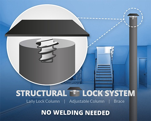 lally lock columns, adjustable columns and brace